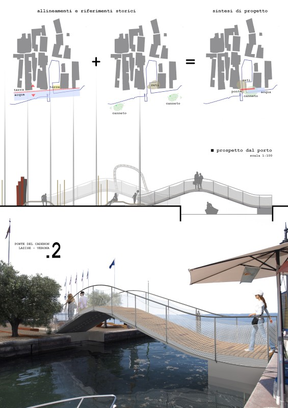 Mpet cosa facciamo urban landscape design lazise for Portico e design del ponte